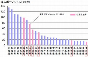 山形県_小水力発電