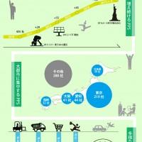 新電力会社、1年で3倍に増加。
