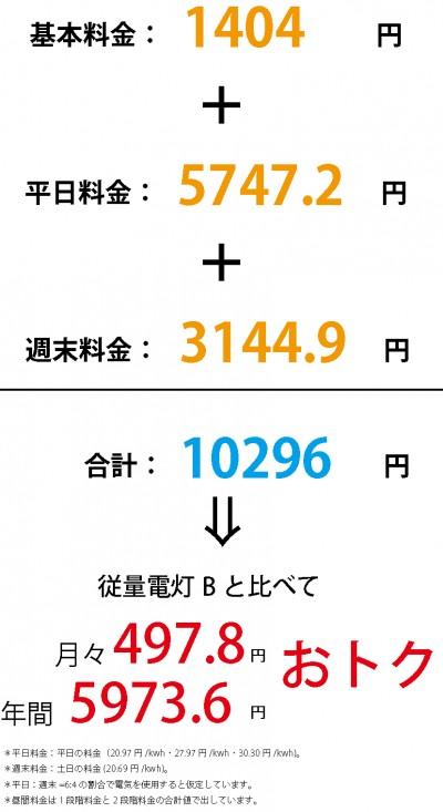 石井さん料金表改_v2
