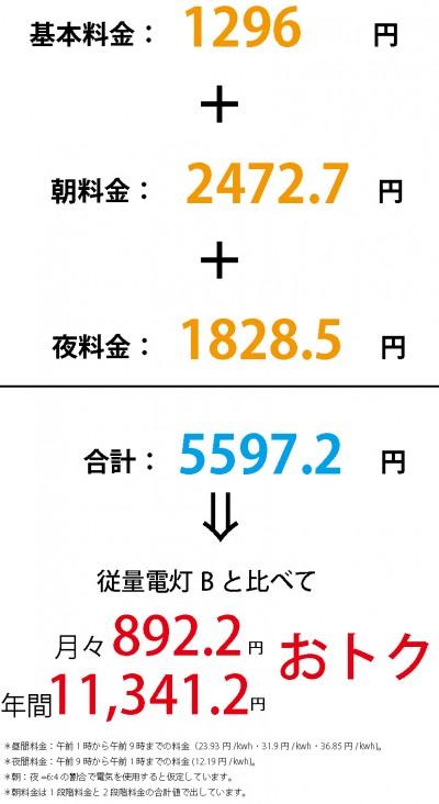 佐藤さん料金表改_v2