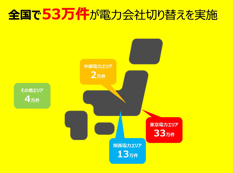 日本地図_info