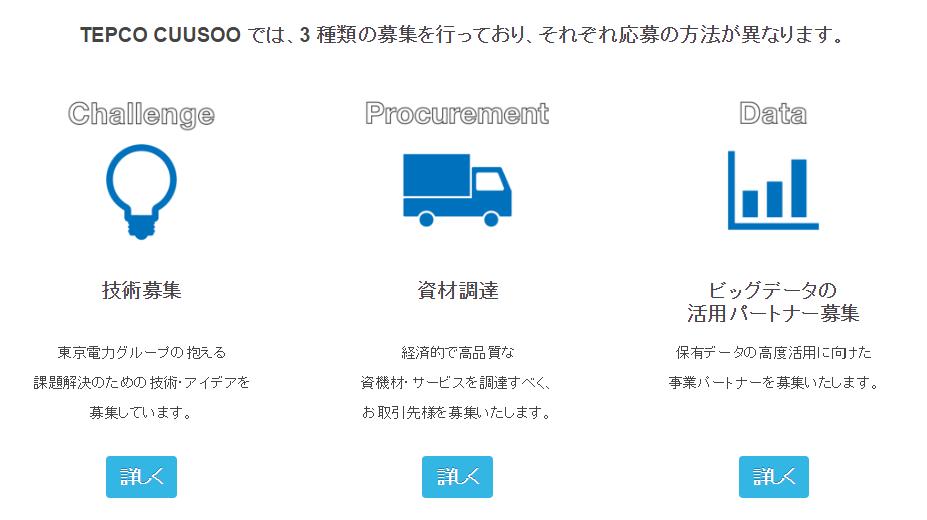 東京電力 ビッグデータ2