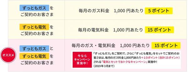 スクリーンショット 2017-02-25 12.42.24