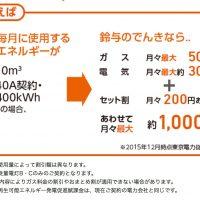 静岡、愛知、長野、山梨在住者は必見!年間最大12,000円お得!?「鈴与のでんき」は単身世帯・2~3人世帯でも安く電気が使える。